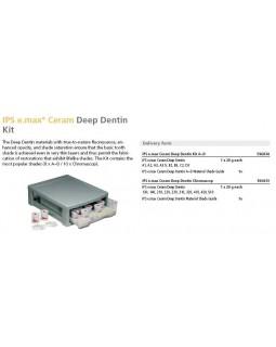 596834 IPS e.max Ceram набор дип дентинов А-D (шт.)