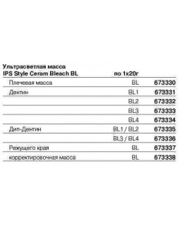 673165 IPS Style Ceram Powder Opaquer 870, 80г, цвет BL1/BL2