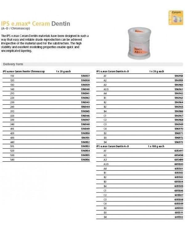 IPS e,max Ceram Дентин 20 g BL1 (шт.)