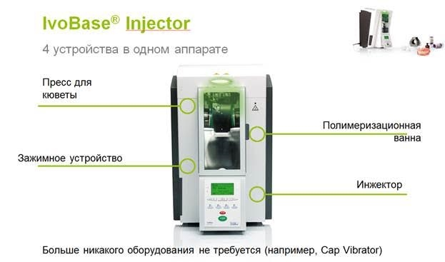 ivobase-injector