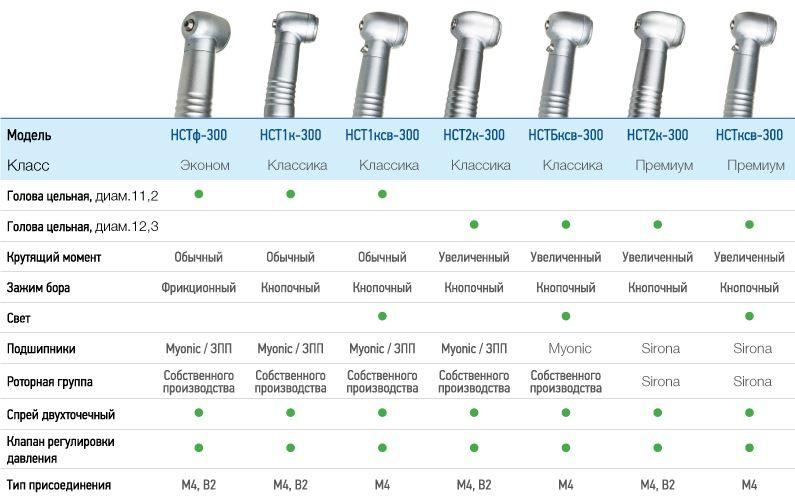 kmiz-handpieces